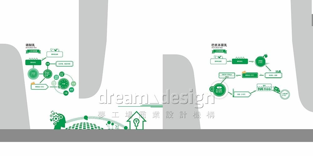 优氏乳业产品介绍设计1